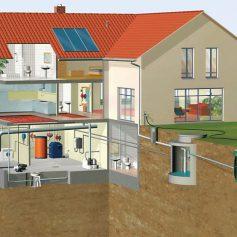 Проектирование, производство и установка систем водоснабжения в Москве: услуги компании «ВодТехИнжиниринг»